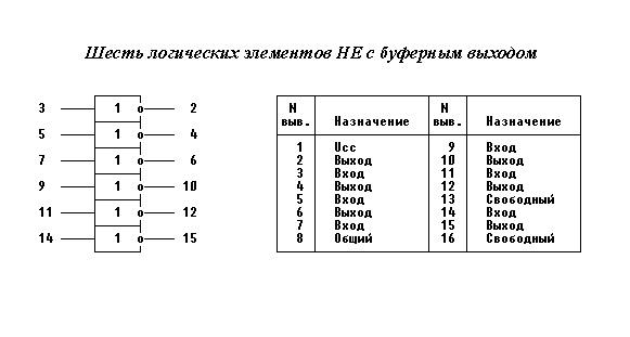 К561ЛН2.