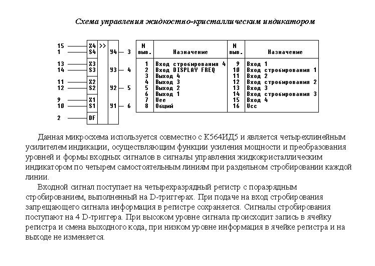 К561УМ1.